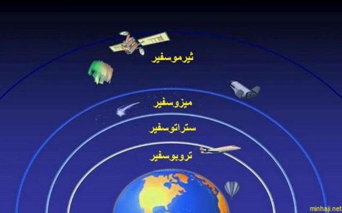 Photo of للطقس وجوه مختلفة (المناخ)